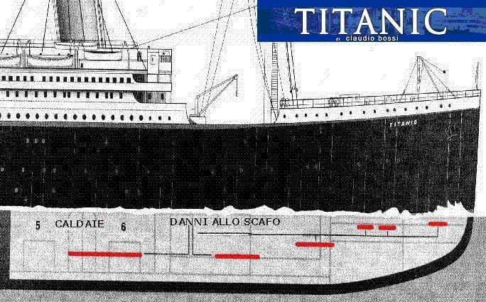 Struttura della nave