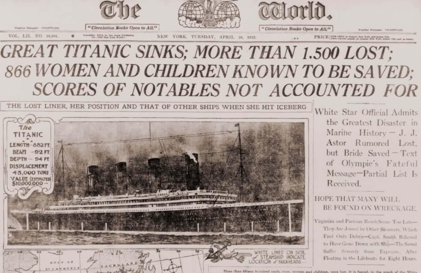 Titanic Batışı