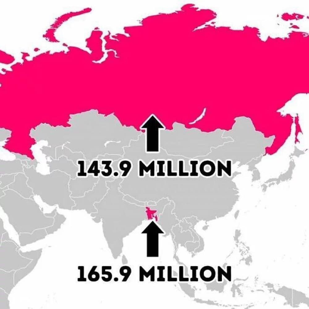 The Size And Population Of Russia Vs. Bangladesh