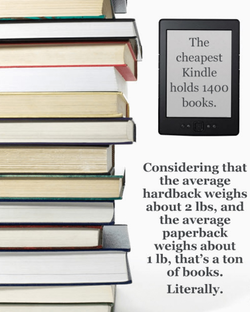 A Tablet Vs. Hardcover Book